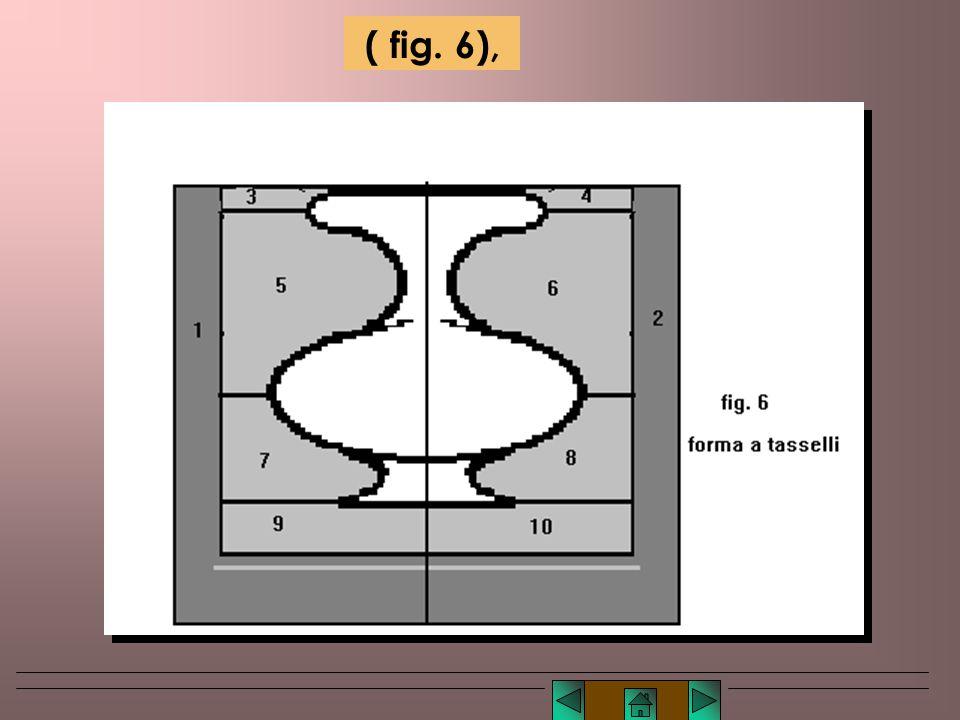 Forma a tasselli o composta- è il tipo di stampo utilizzato per i modelli più complessi e con sottosquadri. Si compone di più pezzi ( fig, 6- pezzi 3,