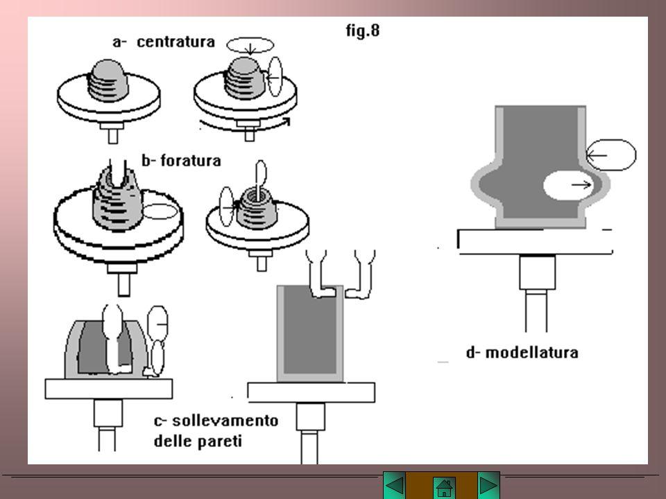 Lucio TROISE Il manufatto può essere tornito in uno o in più pezzi, che vengono poi uniti, con l'aiuto della barbottina, in fase di rifinitura. Per la