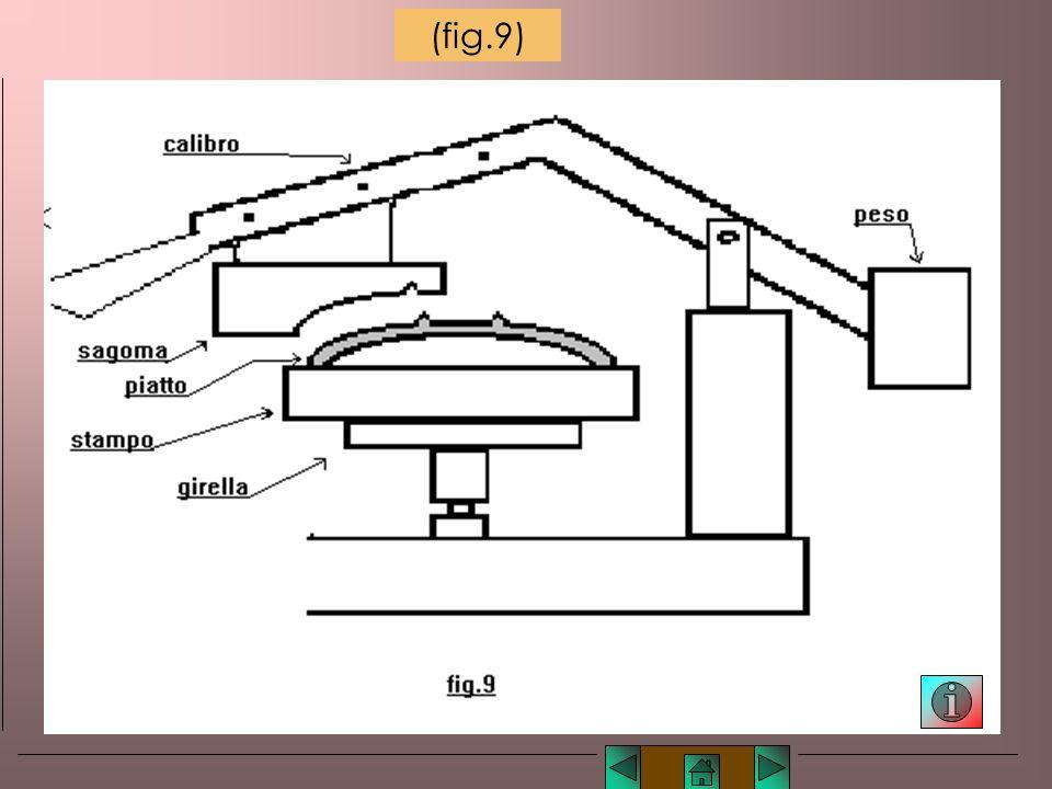 La calibratura è usata soprattutto per fare piatti. Si applica al tornio un braccio di metallo sollevabile, detto calibro. Ad una estremità del calibr