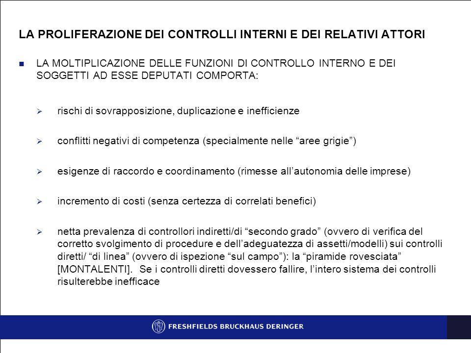 LA MOLTIPLICAZIONE DELLE FUNZIONI DI CONTROLLO INTERNO E DEI SOGGETTI AD ESSE DEPUTATI COMPORTA:  rischi di sovrapposizione, duplicazione e inefficienze  conflitti negativi di competenza (specialmente nelle aree grigie )  esigenze di raccordo e coordinamento (rimesse all'autonomia delle imprese)  incremento di costi (senza certezza di correlati benefici)  netta prevalenza di controllori indiretti/di secondo grado (ovvero di verifica del corretto svolgimento di procedure e dell'adeguatezza di assetti/modelli) sui controlli diretti/ di linea (ovvero di ispezione sul campo ): la piramide rovesciata [MONTALENTI].
