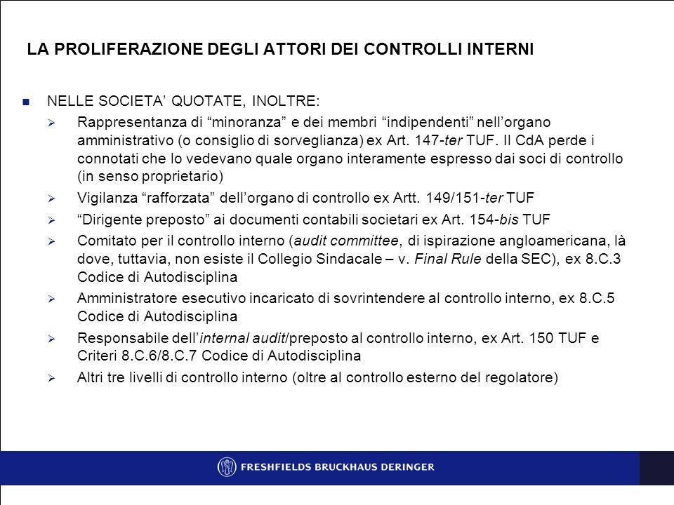 IL POTERE ISPETTIVO DELL'ODV E NEI CONTROLLI DI LINEA: MODALITA' DI ESERCIZIO E VINCOLI NORMATIVI Corrispondenza chiusa – Art.