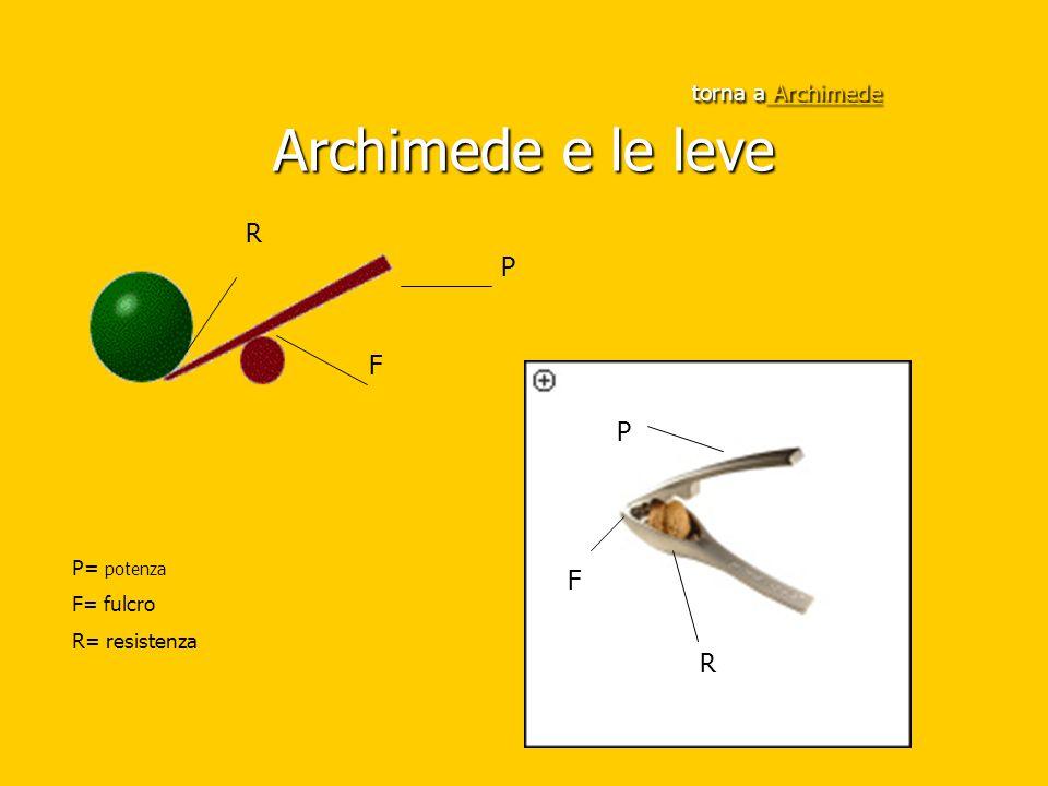 torna a Archimede Archimede e le leve Archimede Archimede R F P P F R P= potenza F= fulcro R= resistenza