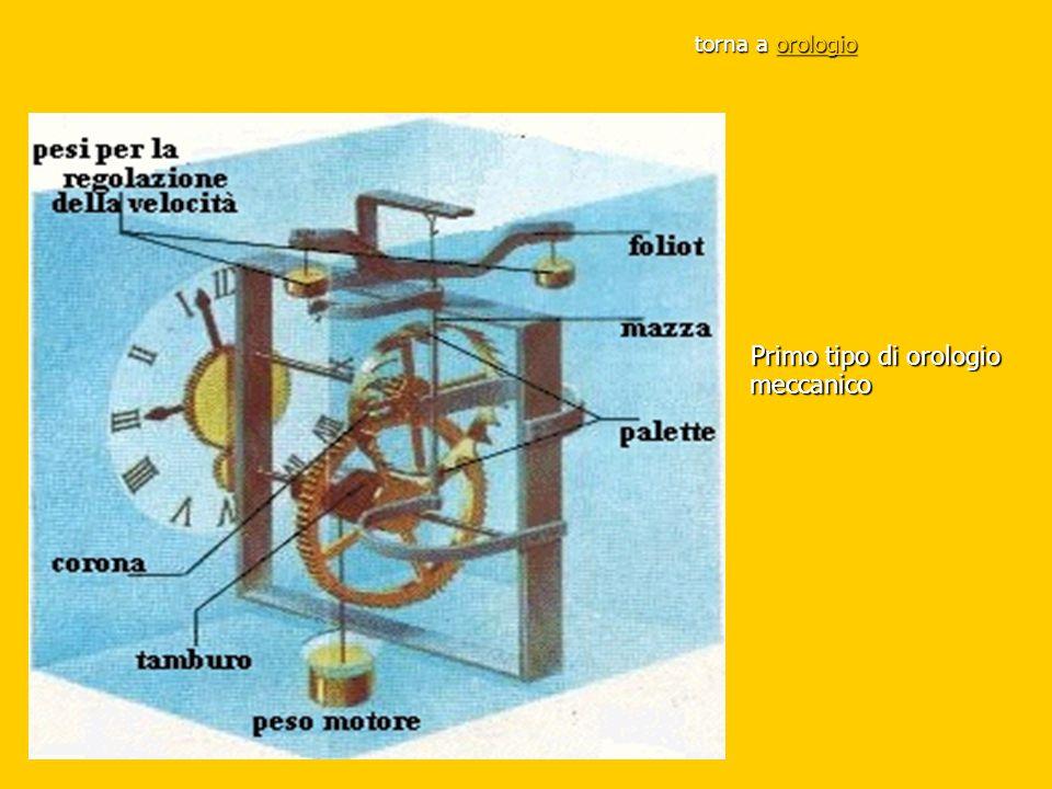 torna a orologio orologio Primo tipo di orologio meccanico Primo tipo di orologio meccanico
