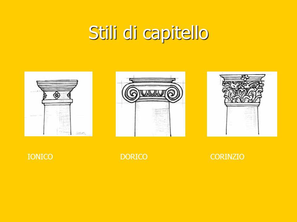 Stili di capitello IONICO DORICO CORINZIO