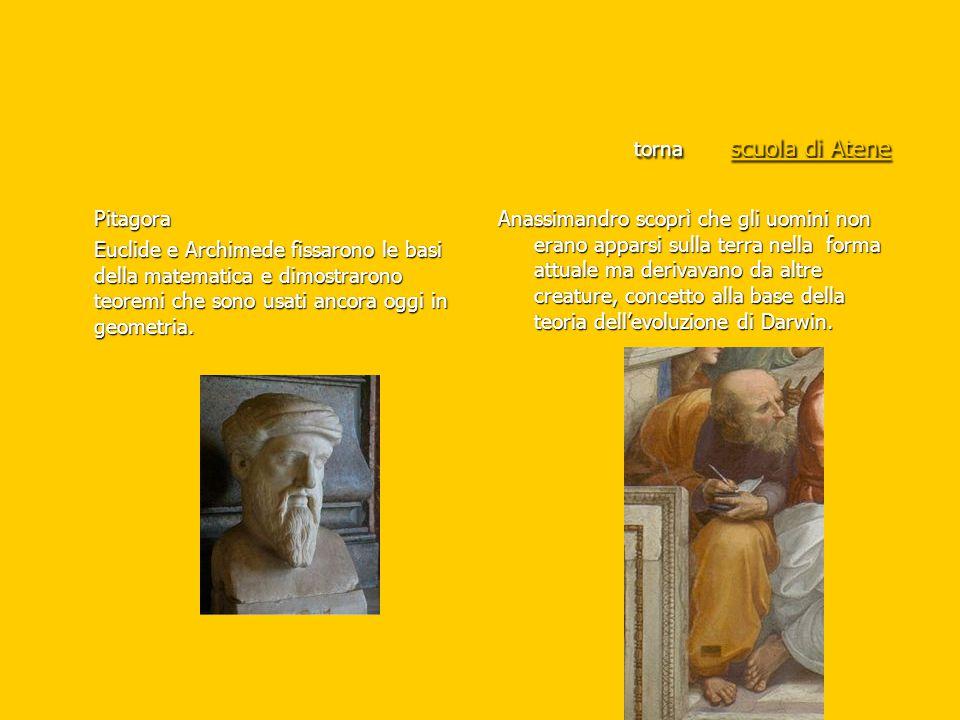 torna scuola di Atene scuola di Atene scuola di AtenePitagora Euclide e Archimede fissarono le basi della matematica e dimostrarono teoremi che sono u