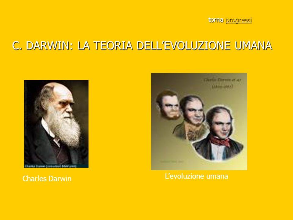 torna progressi C. DARWIN: LA TEORIA DELL'EVOLUZIONE UMANA progressi Charles Darwin L'evoluzione umana