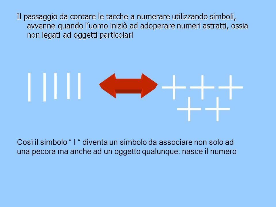 Il passaggio da contare le tacche a numerare utilizzando simboli, avvenne quando l'uomo iniziò ad adoperare numeri astratti, ossia non legati ad ogget