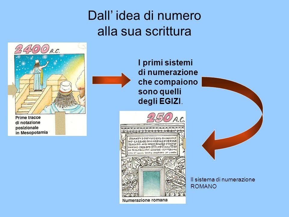 Dall' idea di numero alla sua scrittura I primi sistemi di numerazione che compaiono sono quelli degli EGIZI. Il sistema di numerazione ROMANO