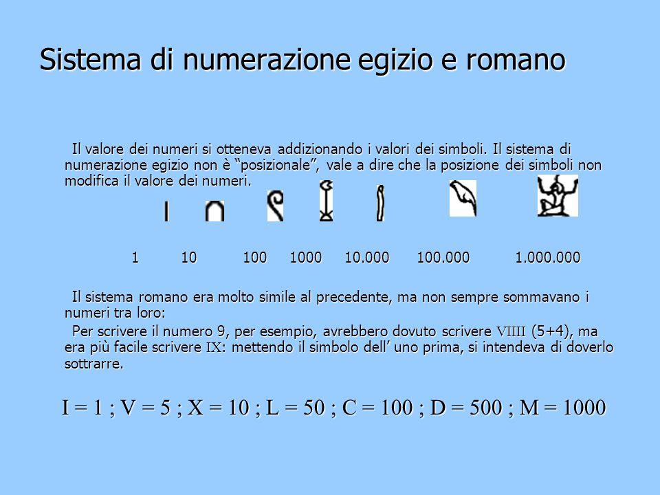 """Sistema di numerazione egizio e romano Il valore dei numeri si otteneva addizionando i valori dei simboli. Il sistema di numerazione egizio non è """"pos"""