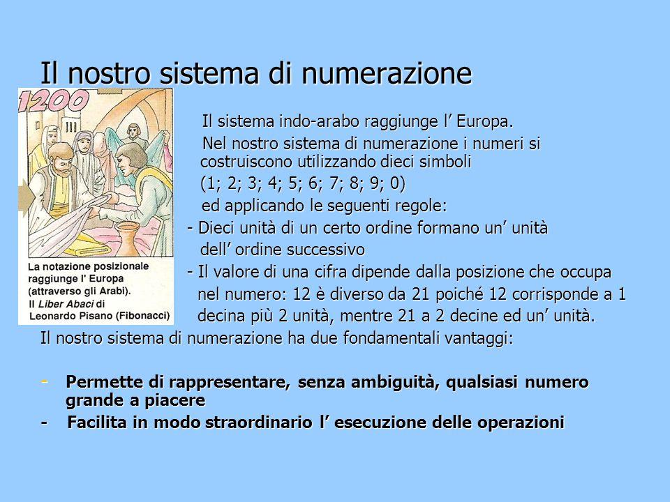 Il nostro sistema di numerazione Il sistema indo-arabo raggiunge l' Europa. Il sistema indo-arabo raggiunge l' Europa. Nel nostro sistema di numerazio