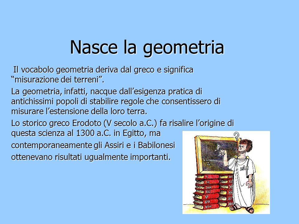 """Nasce la geometria Il vocabolo geometria deriva dal greco e significa """"misurazione dei terreni"""". Il vocabolo geometria deriva dal greco e significa """"m"""