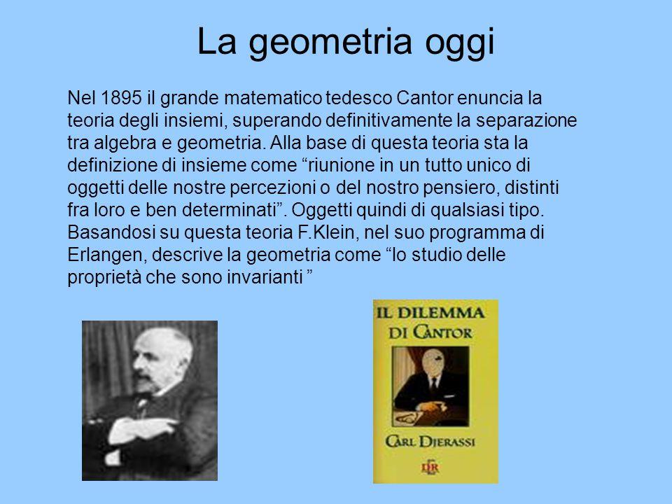 La geometria oggi Nel 1895 il grande matematico tedesco Cantor enuncia la teoria degli insiemi, superando definitivamente la separazione tra algebra e