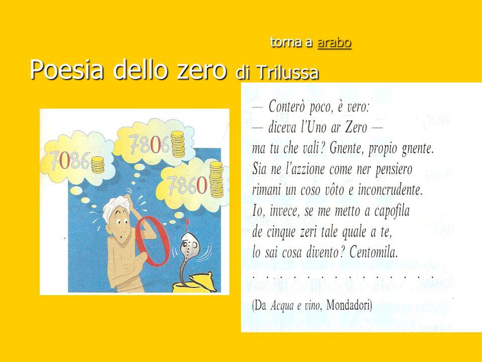 torna a arabo Poesia dello zero di Trilussa arabo