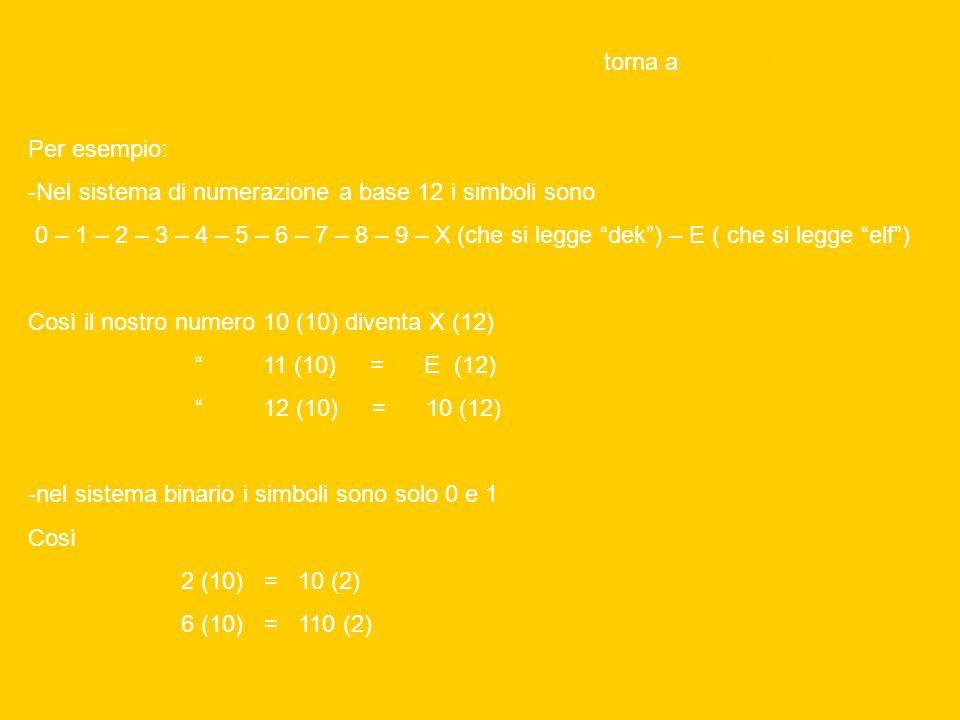 """torna a modernimoderni Per esempio: -Nel sistema di numerazione a base 12 i simboli sono 0 – 1 – 2 – 3 – 4 – 5 – 6 – 7 – 8 – 9 – X (che si legge """"dek"""""""