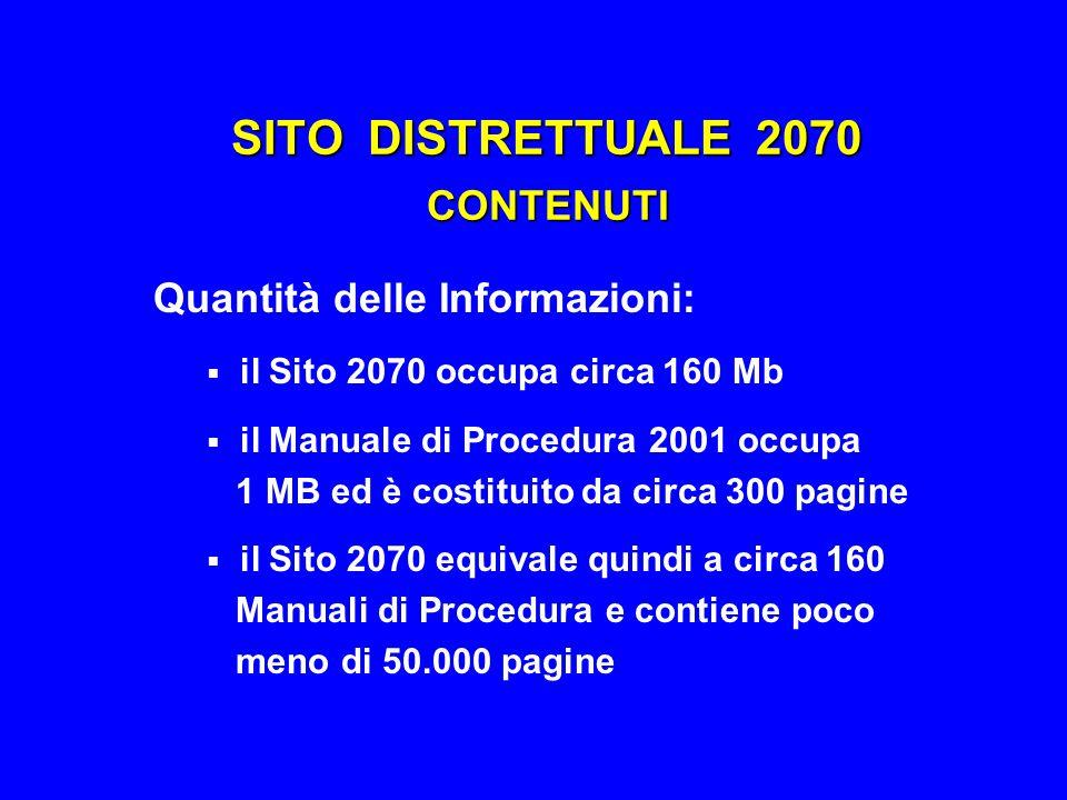 SITO DISTRETTUALE 2070 CONTENUTI Quantità delle Informazioni:  il Sito 2070 occupa circa 160 Mb  il Manuale di Procedura 2001 occupa 1 MB ed è costituito da circa 300 pagine  il Sito 2070 equivale quindi a circa 160 Manuali di Procedura e contiene poco meno di 50.000 pagine