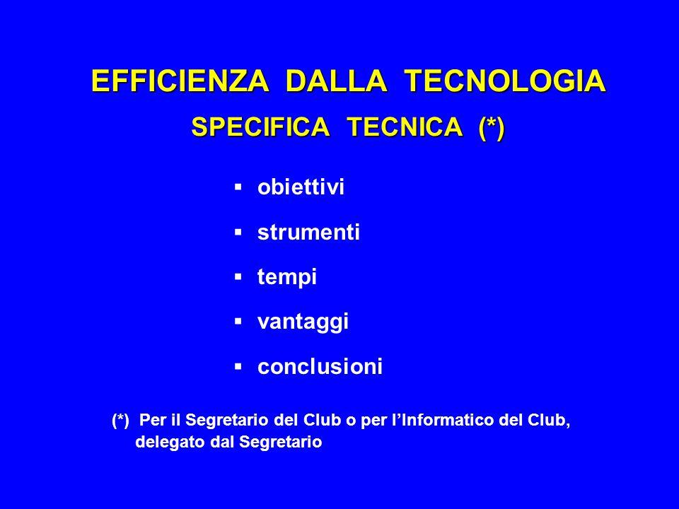 EFFICIENZA DALLA TECNOLOGIA SPECIFICA TECNICA (*)  obiettivi  strumenti  tempi  vantaggi  conclusioni (*) Per il Segretario del Club o per l'Informatico del Club, delegato dal Segretario
