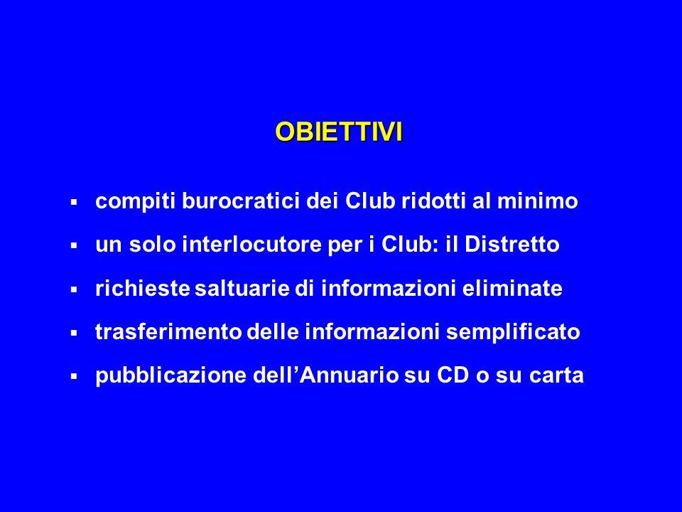 OBIETTIVI  compiti burocratici dei Club ridotti al minimo  un solo interlocutore per i Club: il Distretto  richieste saltuarie di informazioni eliminate  trasferimento delle informazioni semplificato  pubblicazione dell'Annuario su CD o su carta