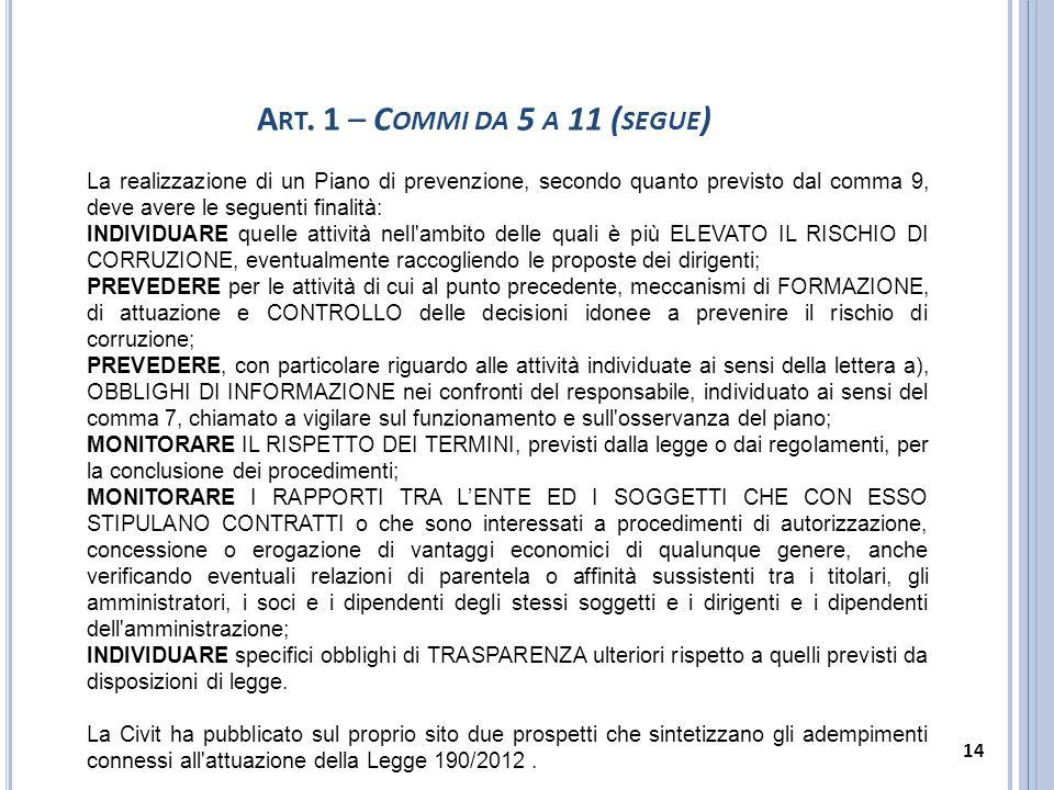 La realizzazione di un Piano di prevenzione, secondo quanto previsto dal comma 9, deve avere le seguenti finalità: INDIVIDUARE quelle attività nell'a