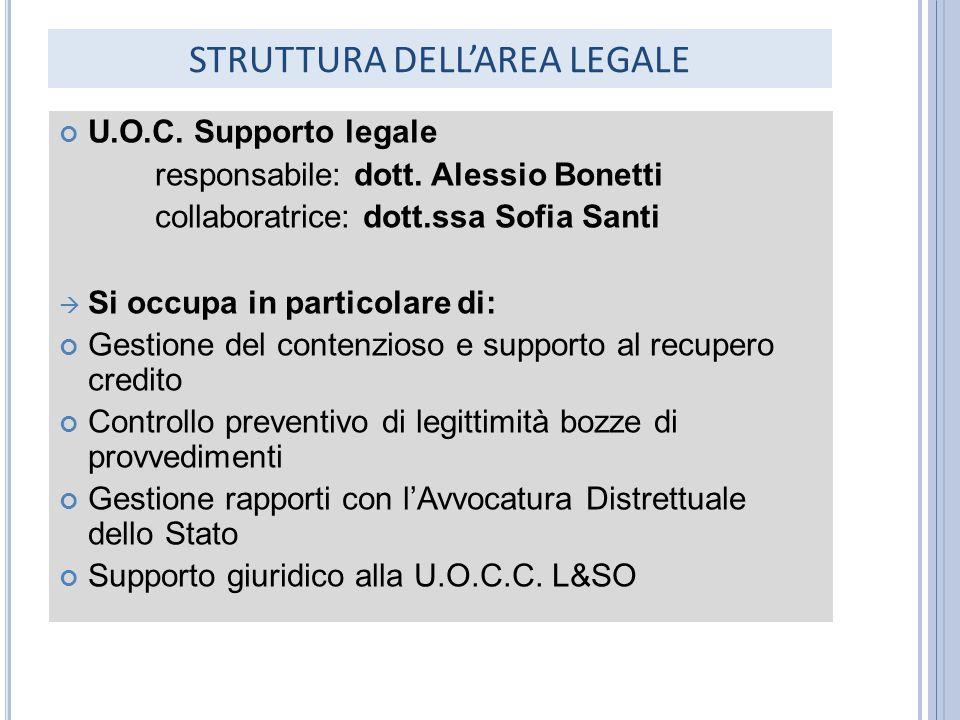 STRUTTURA DELL'AREA LEGALE U.O.C. Supporto legale responsabile: dott. Alessio Bonetti collaboratrice: dott.ssa Sofia Santi  Si occupa in particolare