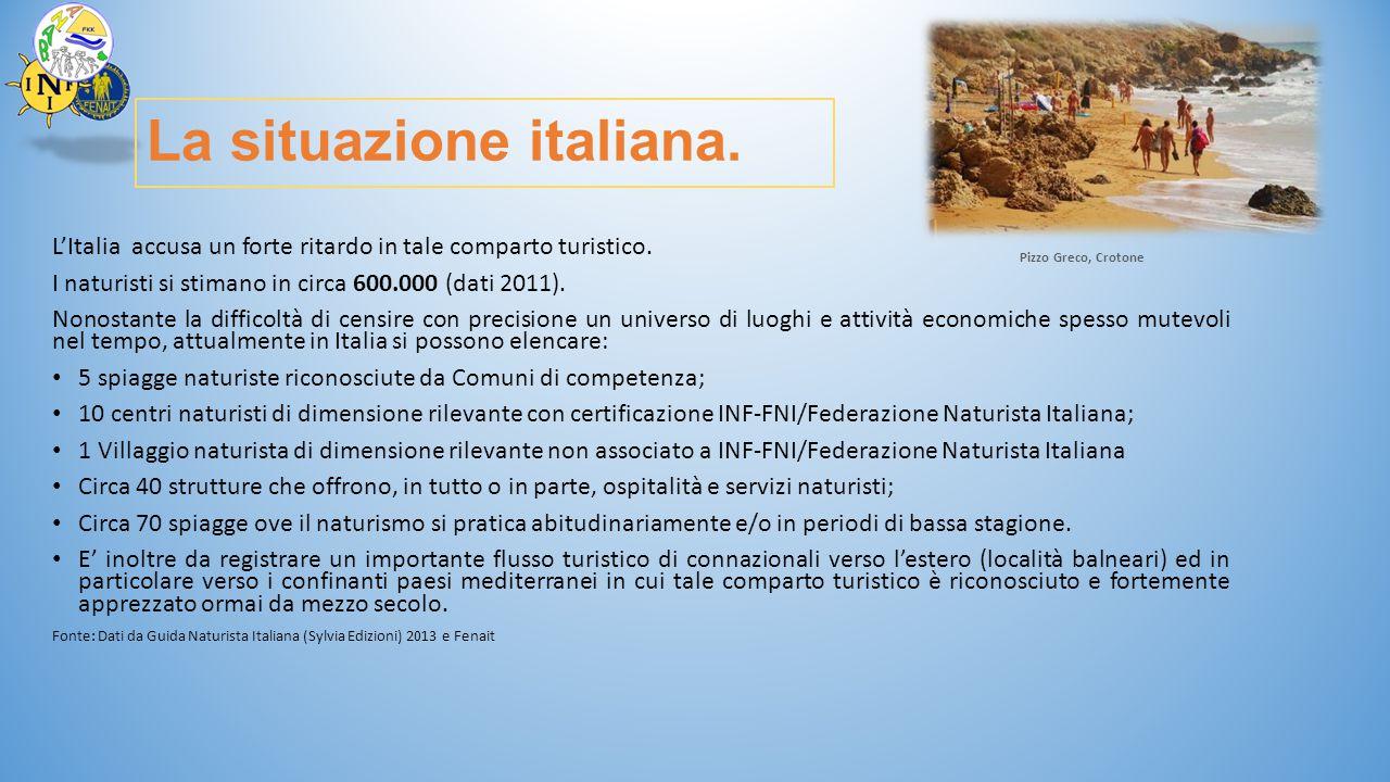 La situazione italiana. L'Italia accusa un forte ritardo in tale comparto turistico. I naturisti si stimano in circa 600.000 (dati 2011). Nonostante l