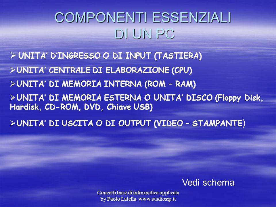 Concetti base di informatica applicata by Paolo Latella www.studiosip.it Funzioni logiche Per ottemperare alle complesse operazioni svolte da un calco