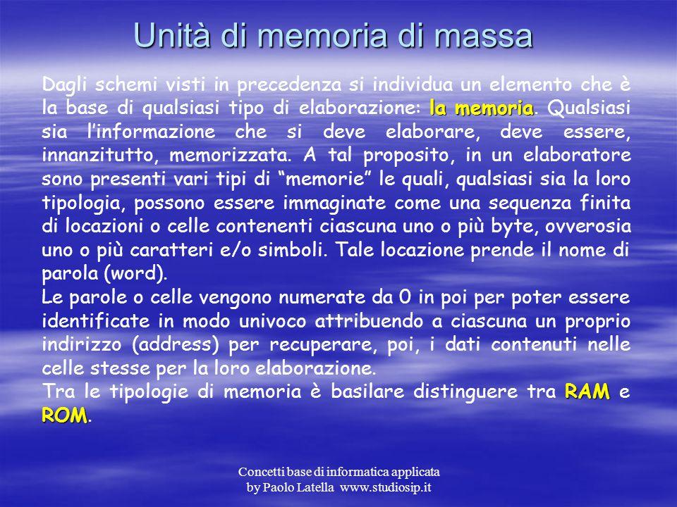 Concetti base di informatica applicata by Paolo Latella www.studiosip.it Componenti aggiuntivi – Unità I/O Periferiche di Input Periferiche di Output