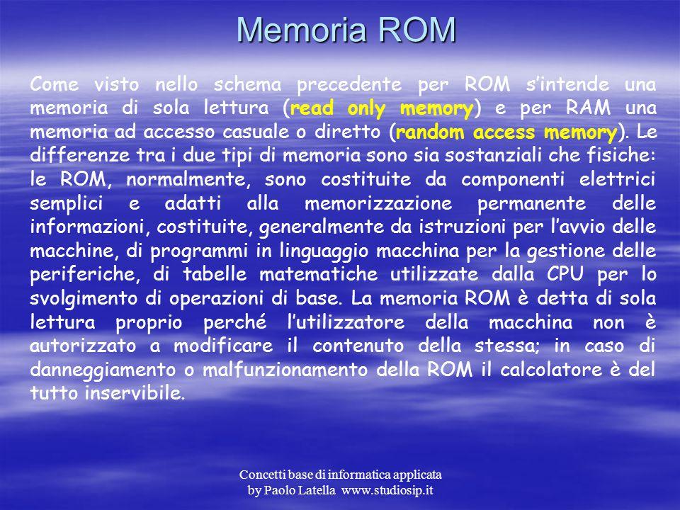 Concetti base di informatica applicata by Paolo Latella www.studiosip.it Unità di memoria di massa la memoria Dagli schemi visti in precedenza si indi