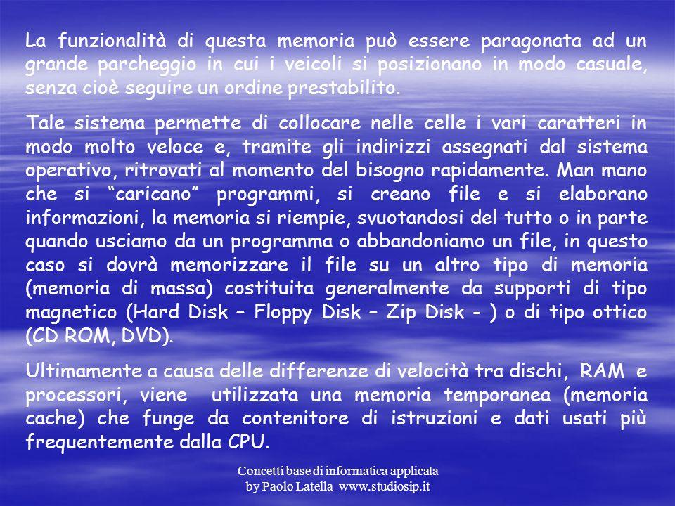 Concetti base di informatica applicata by Paolo Latella www.studiosip.it Memoria RAM Le memorie RAM, viceversa sono costituite da componenti elettrici