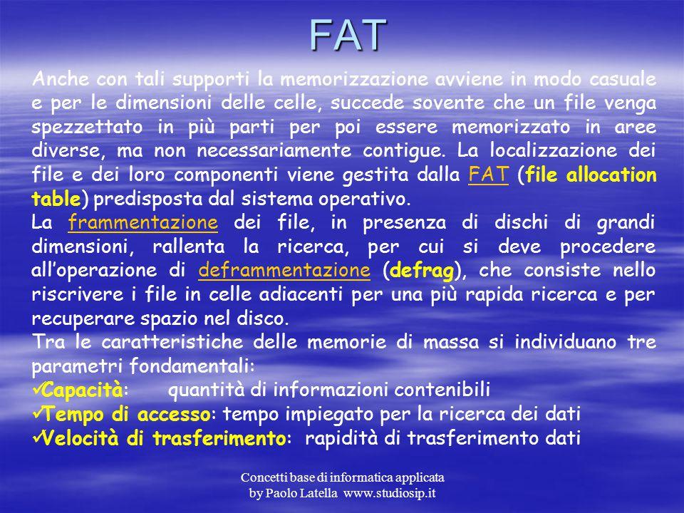 Concetti base di informatica applicata by Paolo Latella www.studiosip.it La funzionalità di questa memoria può essere paragonata ad un grande parchegg
