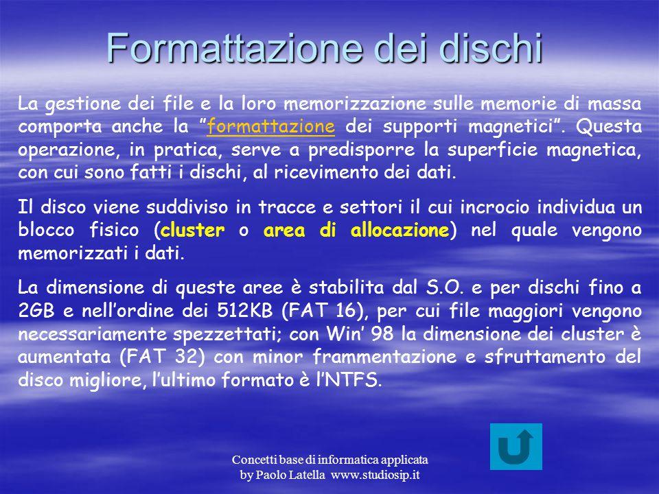 Concetti base di informatica applicata by Paolo Latella www.studiosip.it Anche con tali supporti la memorizzazione avviene in modo casuale e per le di