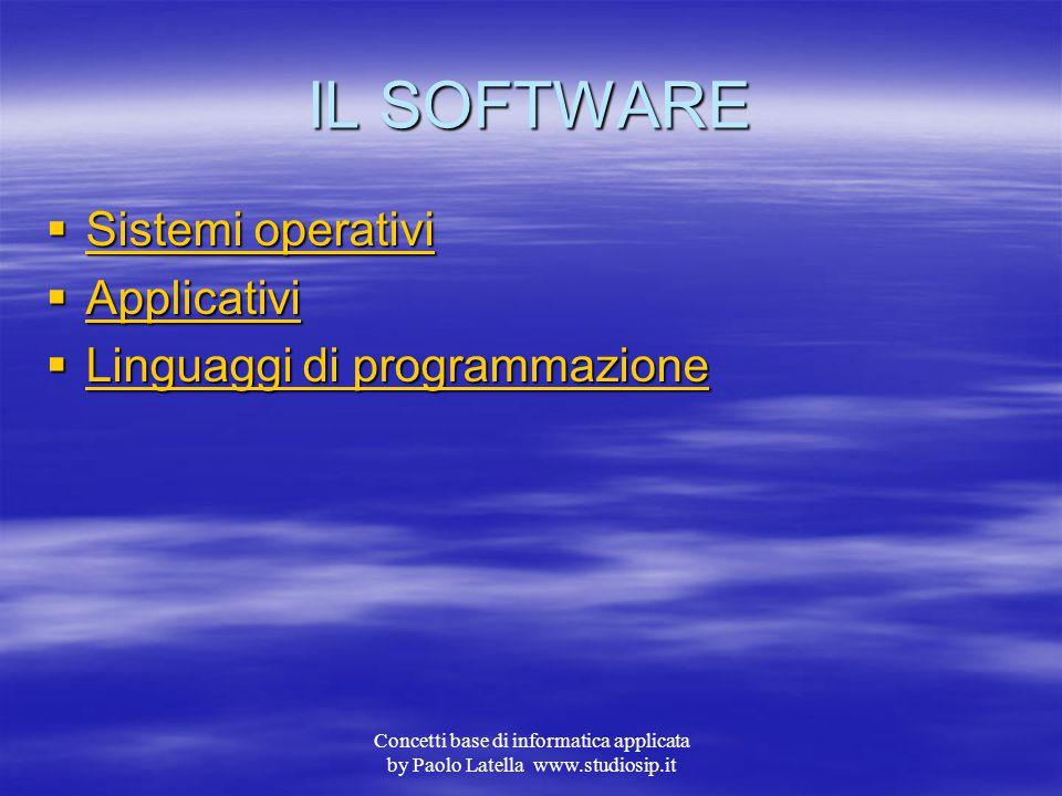 Concetti base di informatica applicata by Paolo Latella www.studiosip.it Formattazione dei dischi La gestione dei file e la loro memorizzazione sulle