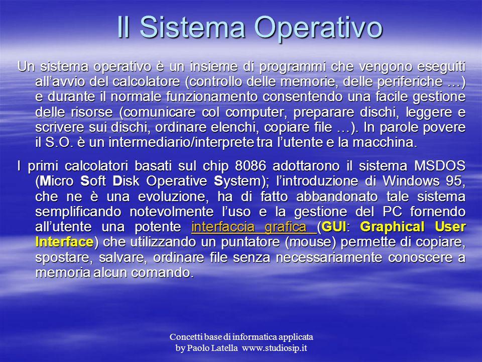 Concetti base di informatica applicata by Paolo Latella www.studiosip.it IL SOFTWARE  Sistemi operativi Sistemi operativi Sistemi operativi  Applica