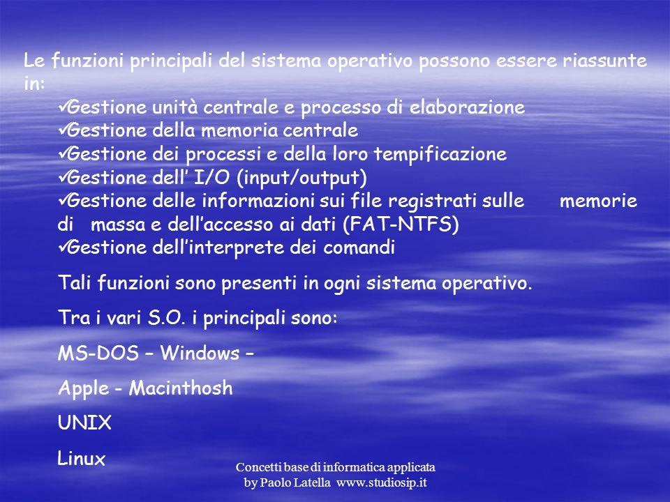 Concetti base di informatica applicata by Paolo Latella www.studiosip.it Il Sistema Operativo Un sistema operativo è un insieme di programmi che vengo
