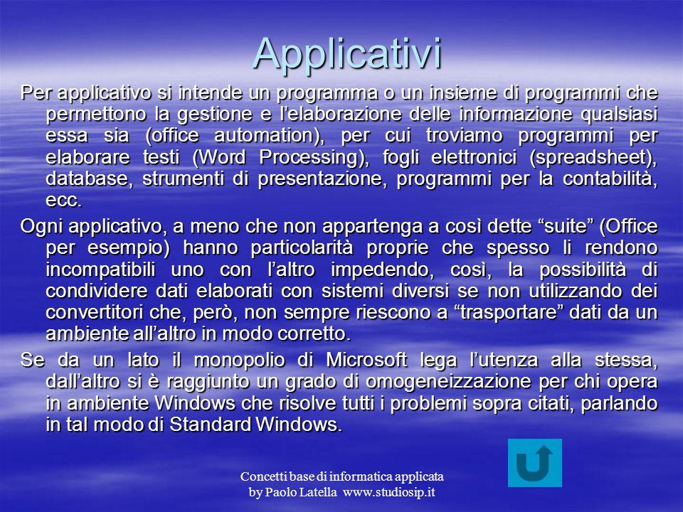 Concetti base di informatica applicata by Paolo Latella www.studiosip.it Le funzioni principali del sistema operativo possono essere riassunte in: Ges