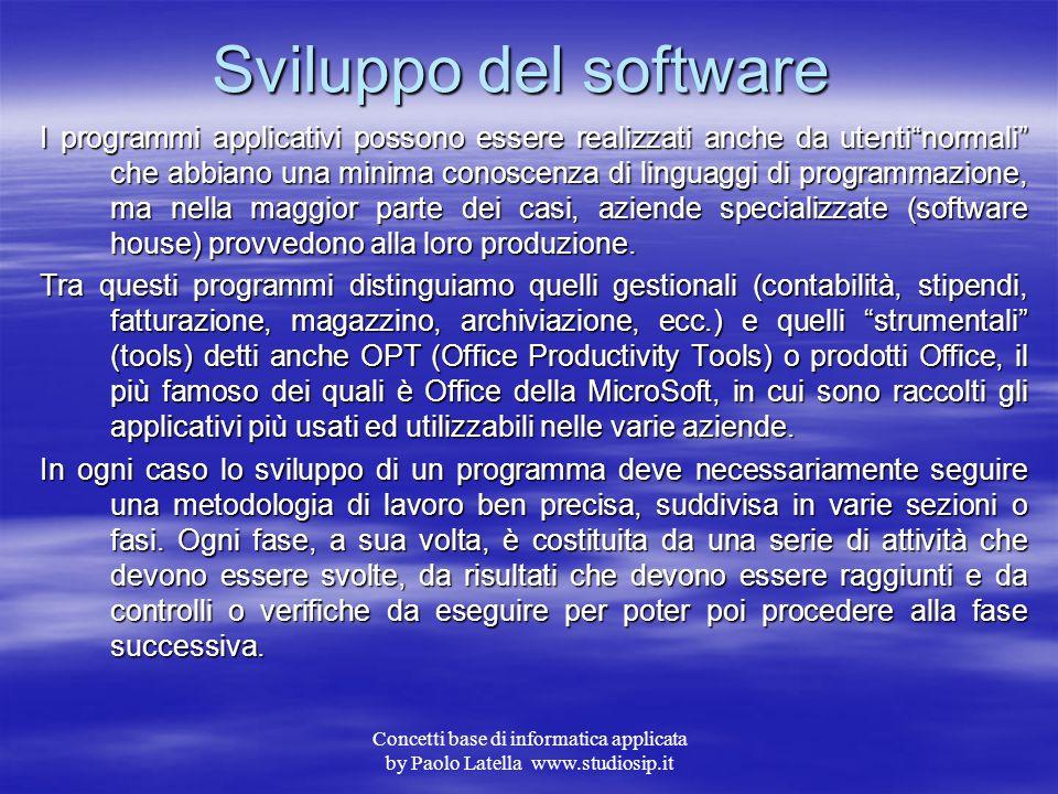 Concetti base di informatica applicata by Paolo Latella www.studiosip.it Tipologia di linguaggio NomeAnnoSpecifiche FORTRAN1956 FORmula TRANslation us