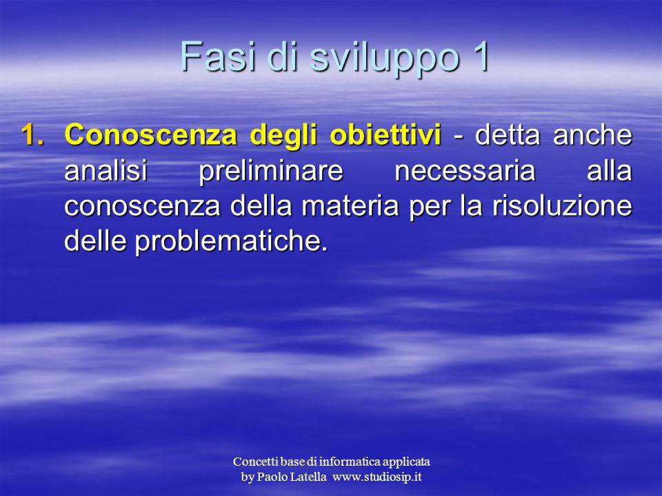 Concetti base di informatica applicata by Paolo Latella www.studiosip.it Sviluppo del software I programmi applicativi possono essere realizzati anche