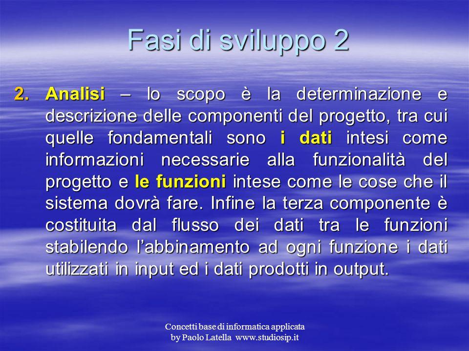 Concetti base di informatica applicata by Paolo Latella www.studiosip.it Fasi di sviluppo 1 1.Conoscenza degli obiettivi - detta anche analisi prelimi