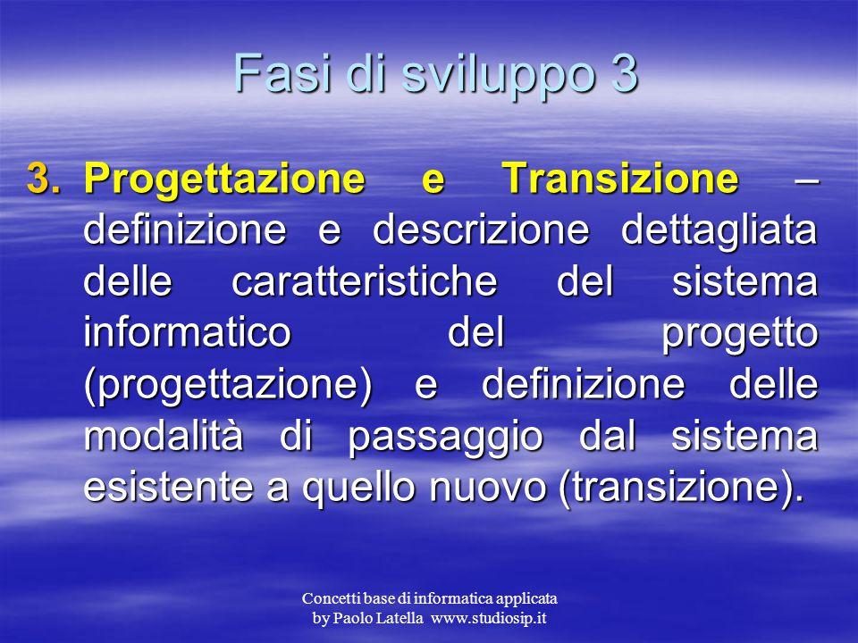 Concetti base di informatica applicata by Paolo Latella www.studiosip.it Fasi di sviluppo 2 2.Analisi – lo scopo è la determinazione e descrizione del