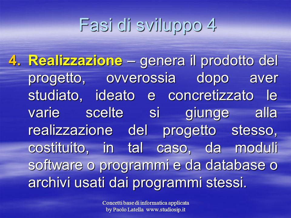 Concetti base di informatica applicata by Paolo Latella www.studiosip.it Fasi di sviluppo 3 3.Progettazione e Transizione – definizione e descrizione
