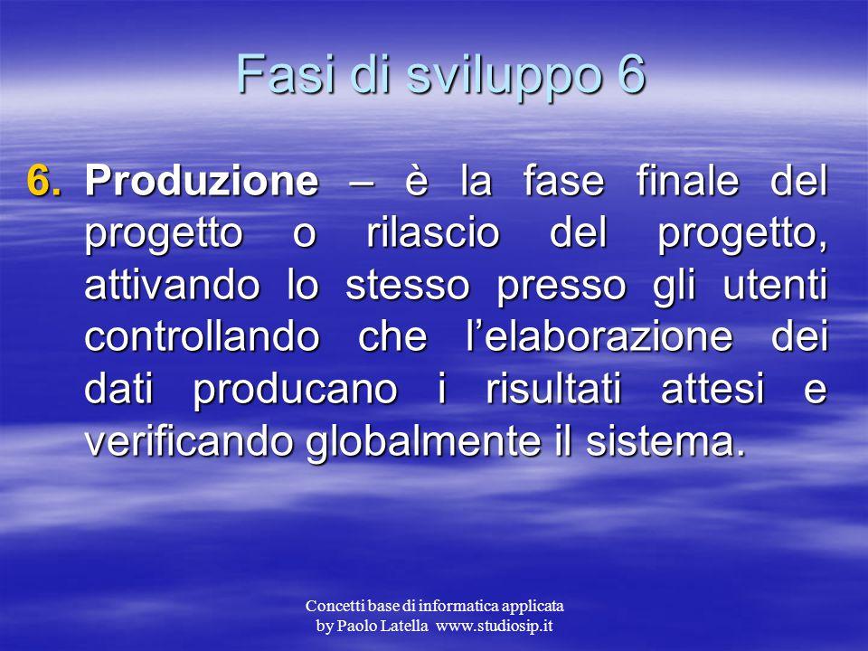 Concetti base di informatica applicata by Paolo Latella www.studiosip.it Fasi di sviluppo 5 5.Documentazione, prove, formazione – questa fase ha lo sc
