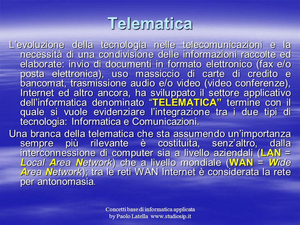 Concetti base di informatica applicata by Paolo Latella www.studiosip.it Le reti informatiche Internet