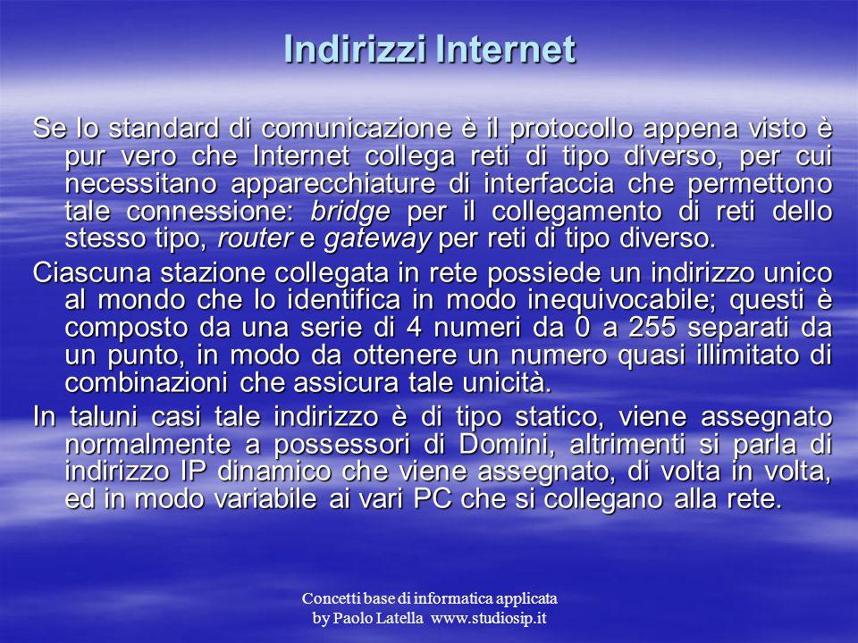 Concetti base di informatica applicata by Paolo Latella www.studiosip.it Transport Control Protocol/Internet Protocol La suddivisione in pacchetti ha