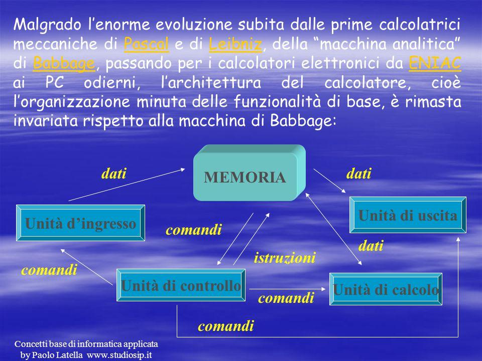 Concetti base di informatica applicata by Paolo Latella www.studiosip.it Informatica e Calcolatori La parola informatica generata dalla contrazione de