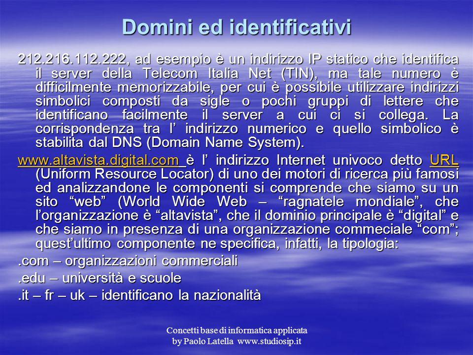 Concetti base di informatica applicata by Paolo Latella www.studiosip.it Indirizzi Internet Se lo standard di comunicazione è il protocollo appena vis