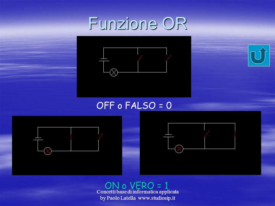 Concetti base di informatica applicata by Paolo Latella www.studiosip.it Funzione AND OFF o FALSO = 0 ON o VERO = 1