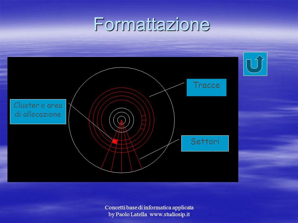 Concetti base di informatica applicata by Paolo Latella www.studiosip.it Funzione OR OFF o FALSO = 0 ON o VERO = 1