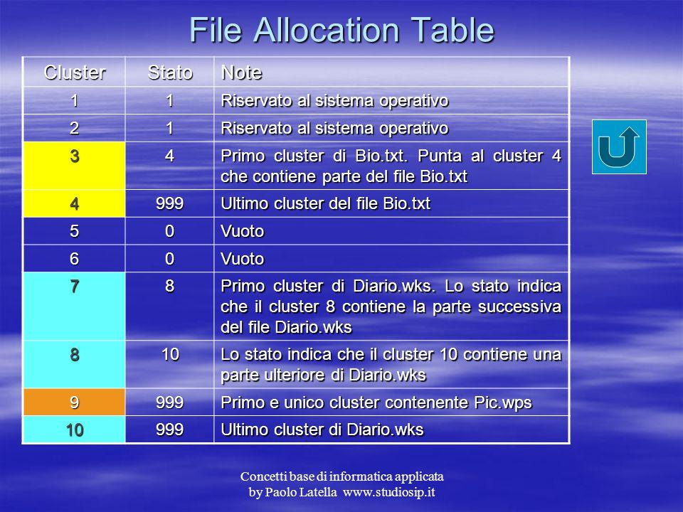 Concetti base di informatica applicata by Paolo Latella www.studiosip.it Formattazione Tracce Settori Cluster o area di allocazione