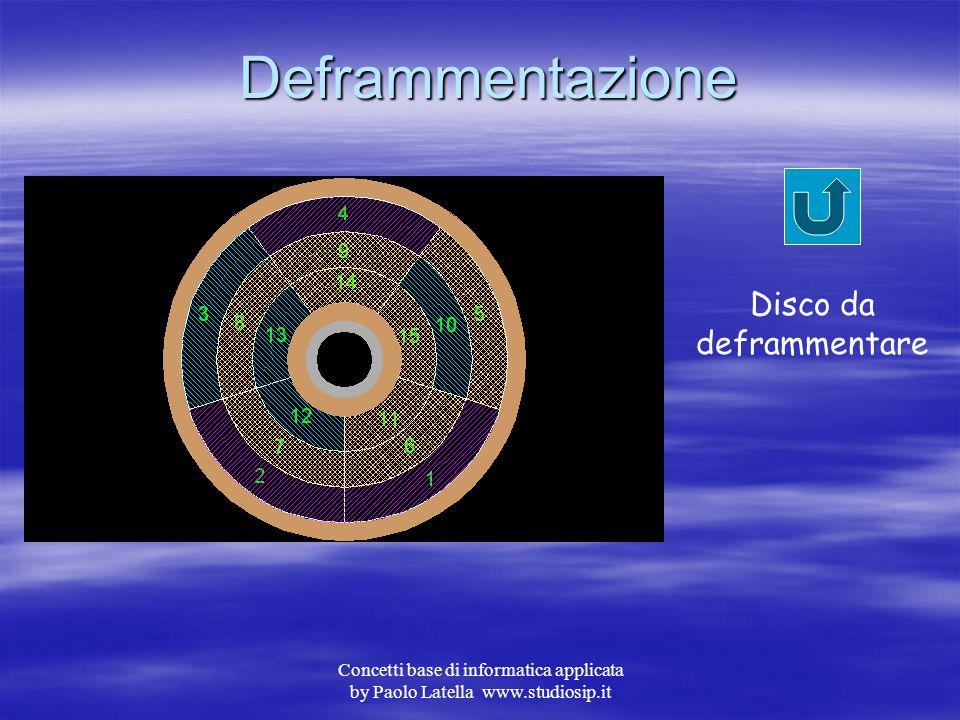 Concetti base di informatica applicata by Paolo Latella www.studiosip.it File Allocation Table ClusterStatoNote 11 Riservato al sistema operativo 21 3