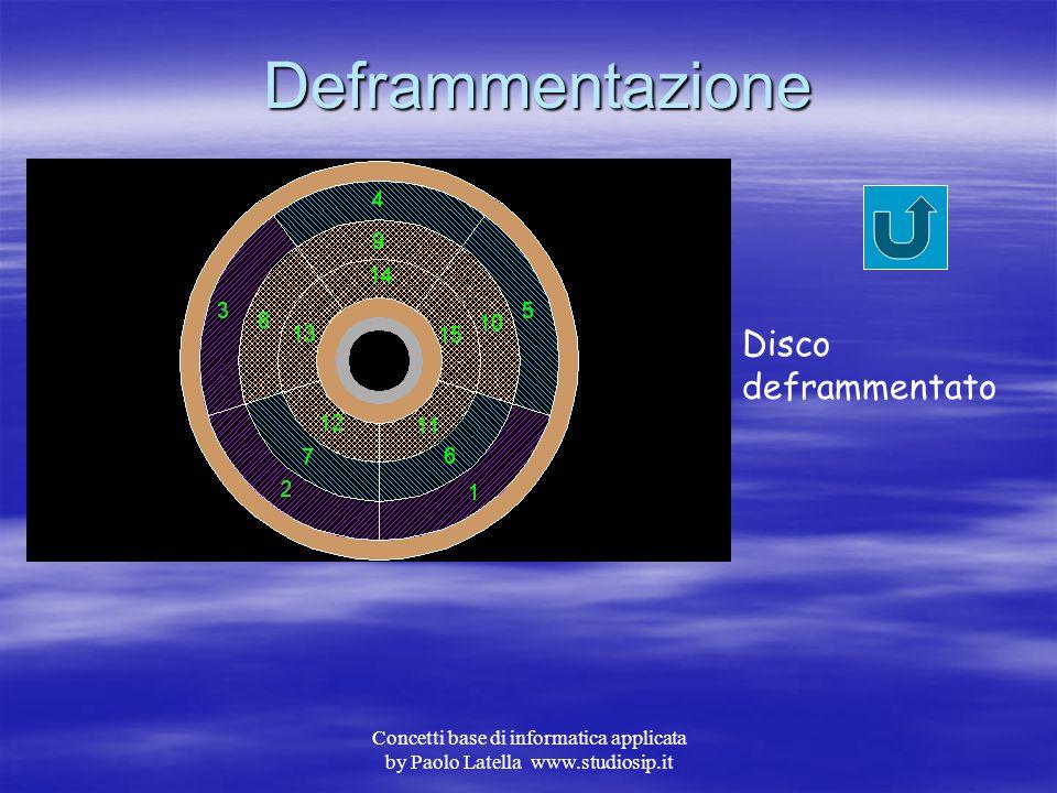 Concetti base di informatica applicata by Paolo Latella www.studiosip.it Deframmentazione Disco da deframmentare