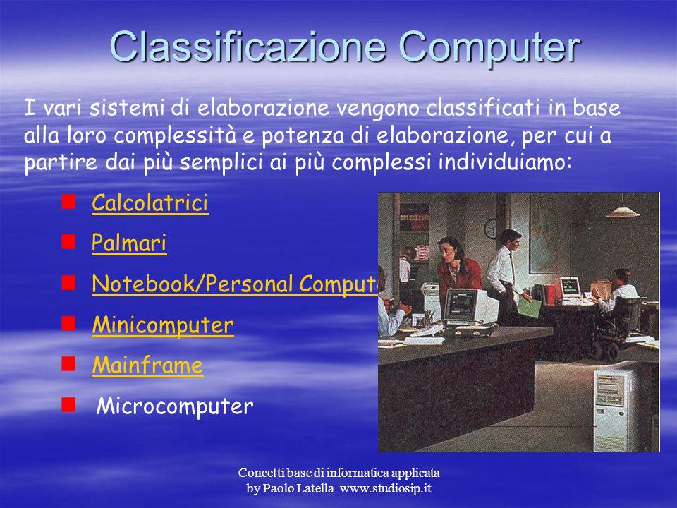 Concetti base di informatica applicata by Paolo Latella www.studiosip.it 1978INTEL 8086-8088 – processori a 16 bit (8088 con bus a 8 bit) 1982 INTEL 8